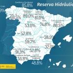reserva hidráulica